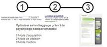 Landing pages segmentées et optimisées : reformuler la demande du prospect pour se synchroniser avec lui