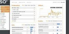 BtoB: intégrez Web Analytics et Lead Gen