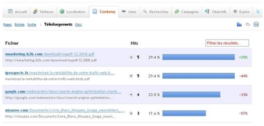téléchargement en Marketing et Web analytics B to B