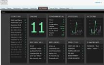 Big Screen : le monitoring « grand écran » de vos visiteurs, actualisé en temps réel
