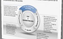 Consultez le dossier du TOP 4 des sujets les plus brulants du Marketing B2B