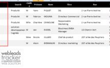 Pourquoi un code web tracking doit être posé sur toutes vos pages web B2B